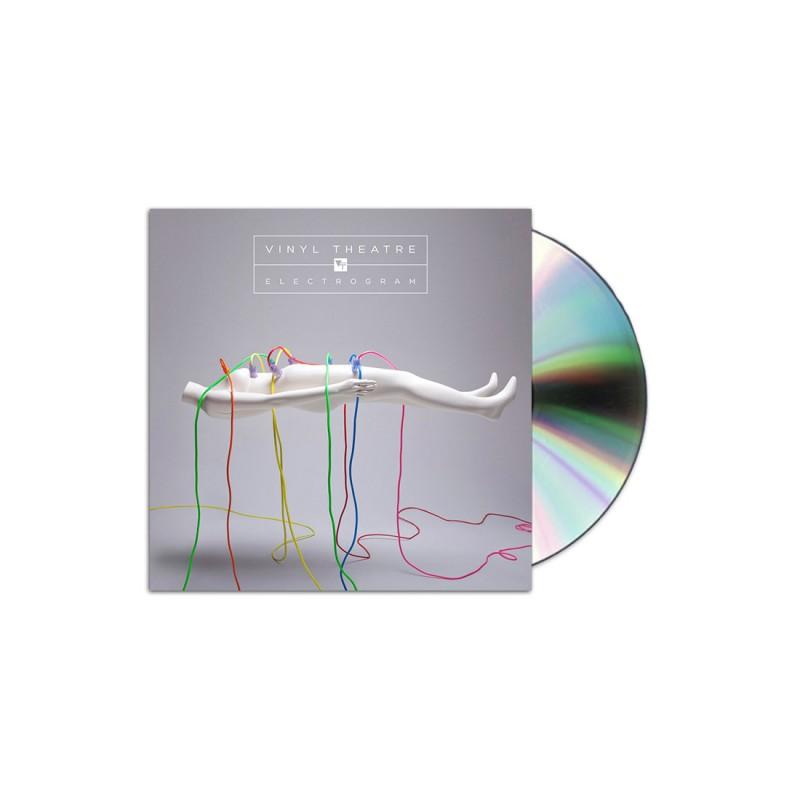 Electrogram CD
